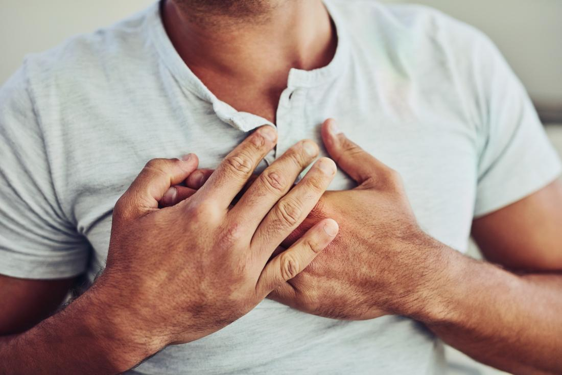 Four Symptoms of Heart Disease that Must not Be Ignored